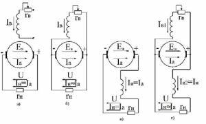 Уравнения электрического и механического равновесия генераторов постоянного тока