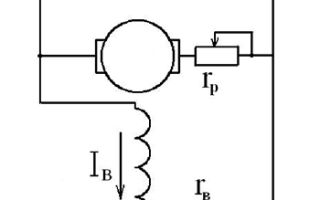 Характеристики двигателей параллельного возбуждения